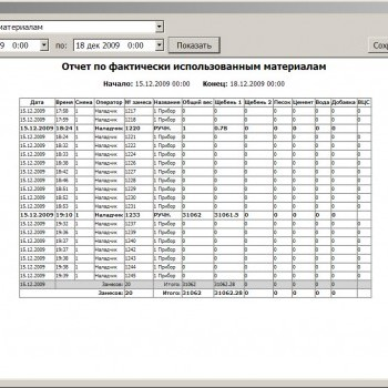 Система управления бетоносмесительным узлом ( автоматизацияБСУ)